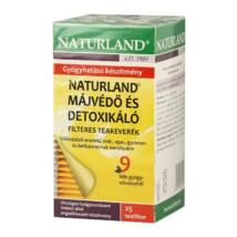 Májvédő és detox tea 25x1,5g Naturland